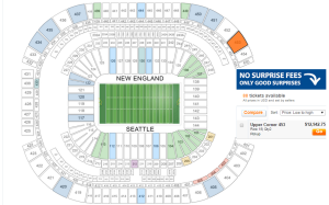 Blog: Situational Pricing – Lessons from the Super Bowl and Uber | Strategic Pricing Solutions